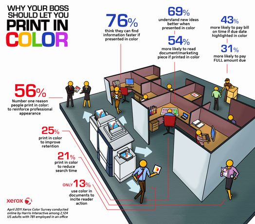 204357_Xerox-color-printing-business-behavior-and-effects-infographic_235bc84f-e697-4e3f-ba6a-b4ad111561cd-prv