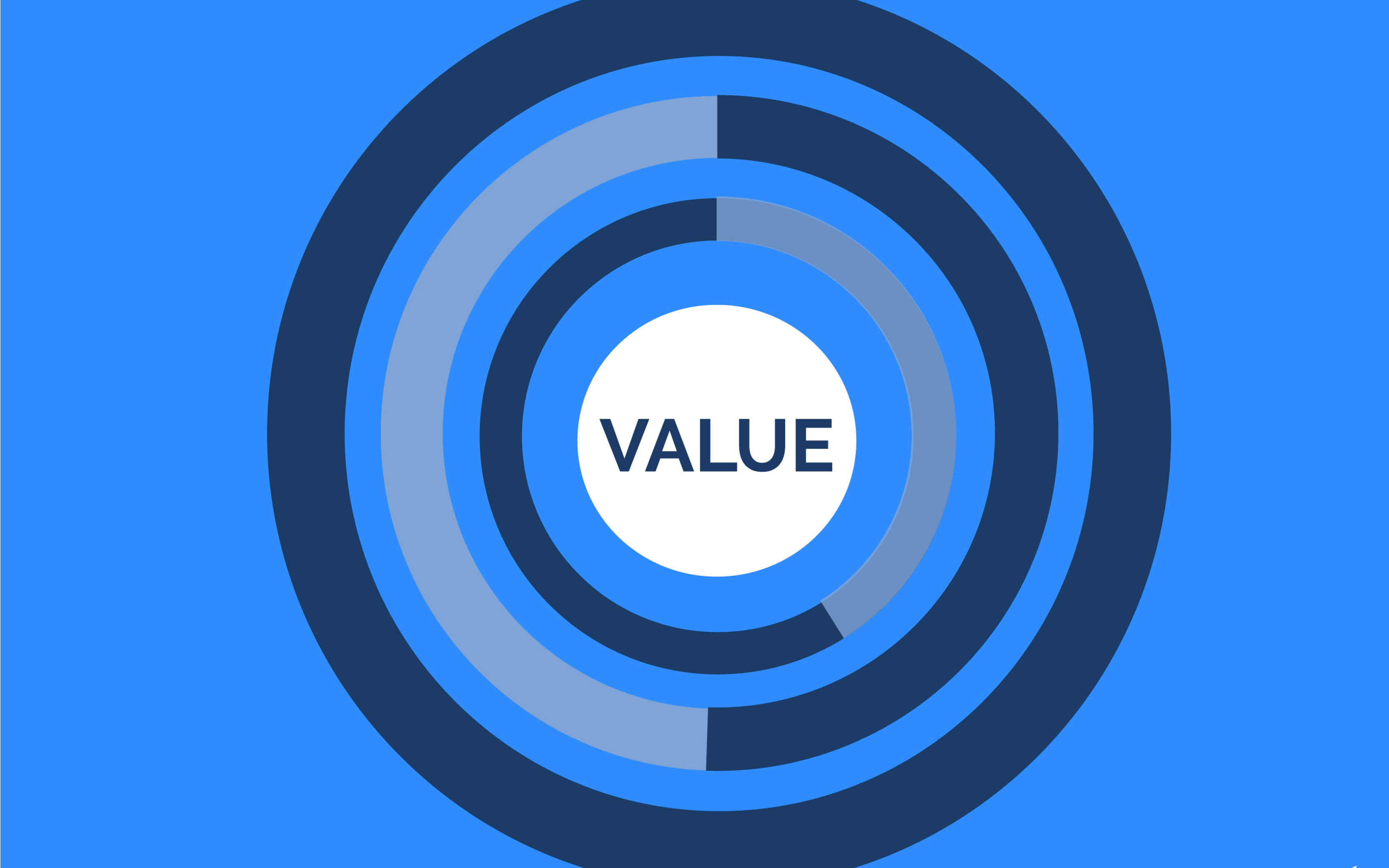 The Real Challenge For Value Brokers: Reminding Companies Where Value Is Created