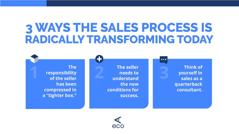 3 Ways The Sales Process Is Radically Transforming Today
